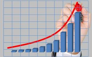 courbe rentabilité