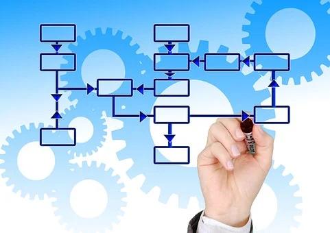 4 étapes pour un processus de formation en logistique réussi