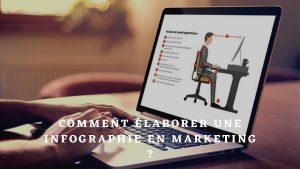 infographie en marketing