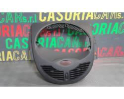 Modanatura Centrale Cruscotto RENAULT Twingo 4° Serie