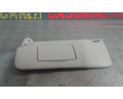 Parasole anteriore Lato Guida RENAULT Twingo 4° Serie