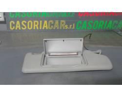 Parasole Lato Passeggero VOLVO V40 S. Wagon 1° Serie