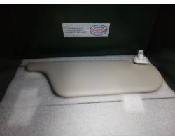 Parasole anteriore Lato Guida RENAULT Clio 5