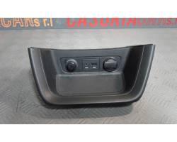 Porta USB KIA Sorento 3° Serie