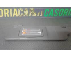 Parasole aletta anteriore Lato Guida RENAULT Twingo 3° Serie