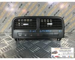 Comandi Clima FIAT Grande Punto 1° Serie