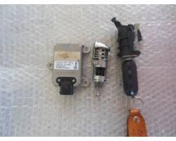 Kit chiave LANCIA Delta 3° Serie