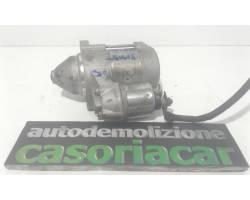 MOTORINO D' AVVIAMENTO SMART Forfour 2° Serie 1000 Benzina  (2015) RICAMBI USATI