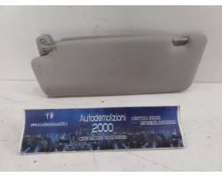 Parasole aletta Lato Passeggero AUDI A3 4° Serie