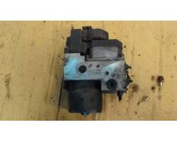 ABS RENAULT Scenic RX4