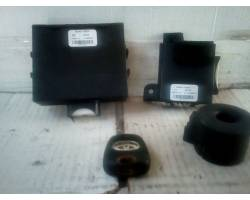 Kit avviamento motore TOYOTA Aygo 1° Serie