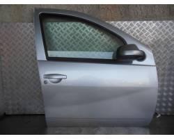 Portiera anteriore Destra DACIA Duster Serie