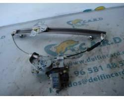 Motorino Alzavetro anteriore destra KIA Picanto 3° Serie