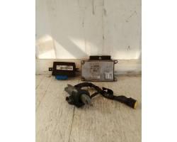 Kit avviamento motore RENAULT Twingo 2° Serie