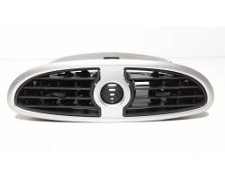 Bocchette Aria Cruscotto RENAULT Clio Serie (04>08)
