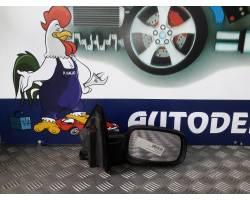 Specchietto Retrovisore Destro RENAULT Clio Grandtour