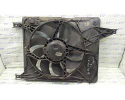 Ventola radiatore NISSAN Qashqai 2° Serie