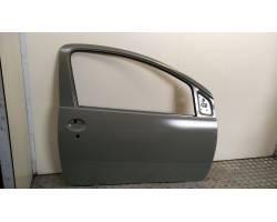 Portiera anteriore Destra CITROEN C1 1° Serie