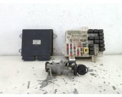 Kit avviamento motore MITSUBISHI Colt Serie 3P (CZ)