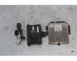 Kit chiave RENAULT Clio Serie (04>08)