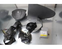 Kit Airbag Completo RENAULT Twingo II serie  (07>14)