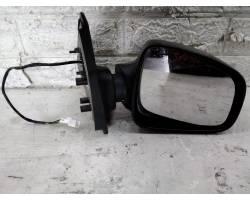 Specchietto Retrovisore Destro DACIA Sandero Serie II (12>20)