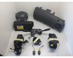 Kit Airbag Completo JEEP Cherokee 1° Serie