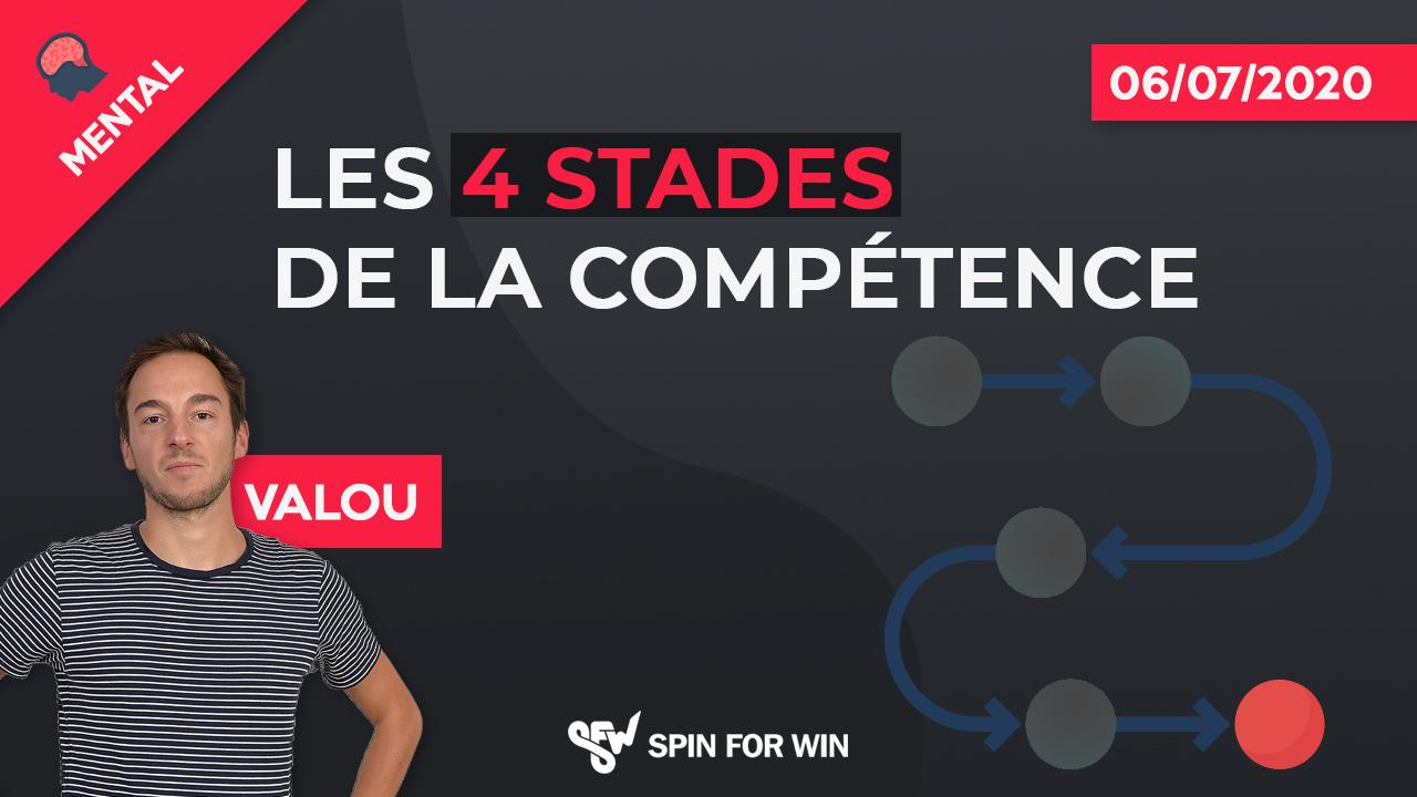 Les 4 stades de la competence