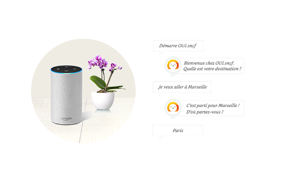 Amazon alexa ouisncf