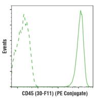 CD45 (30-F11) Rat mAb (PE Conjugate)