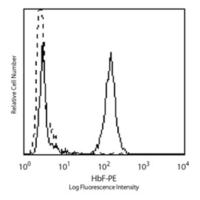 HU FETAL HB PE MAB 0.1MG 2D12