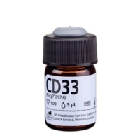 CD33 PE-Cy7 CE