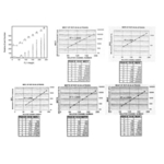 Rainbow Calibration Particles (8 peaks); 3.0um