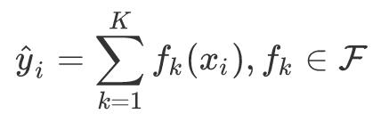 Calcul des prédictions XGBoost