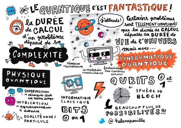 informatique quantique 1