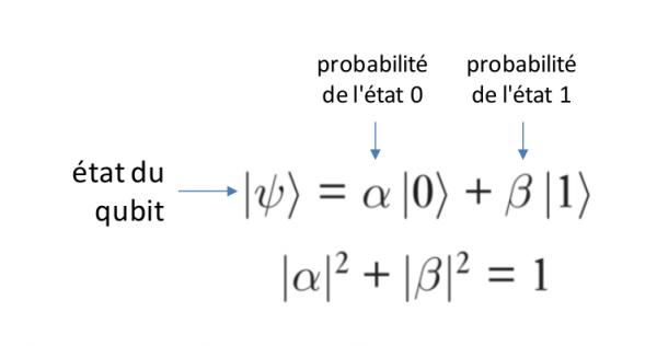 informatique quantique 3