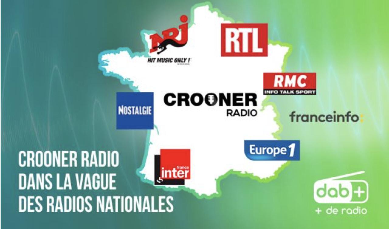La radio Crooner n'a pas obtenu de fréquence en DAB+ sur le multiplexe métropolitain (Source image : <a href='https://www.lalettre.pro/DAB-metropolitain-la-deception-de-Crooner-Radio_a18892.html' target='_blank'>La Lettre Pro de la Radio</a>)