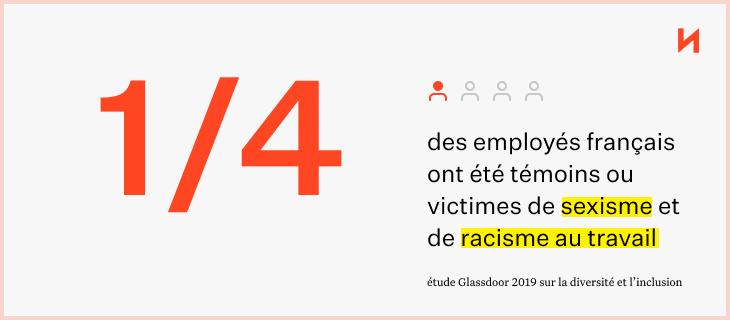 4 des français victimes sexisme racisme Chance renconversion professionnelle