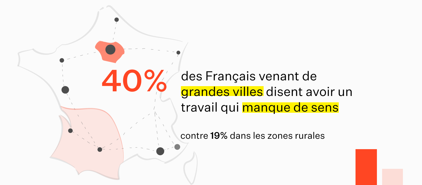 Infographie étude Chance YouGov Reconversion - V2.1