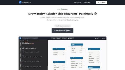 Dbdiagram Io Database Relationship Diagrams Design Tool