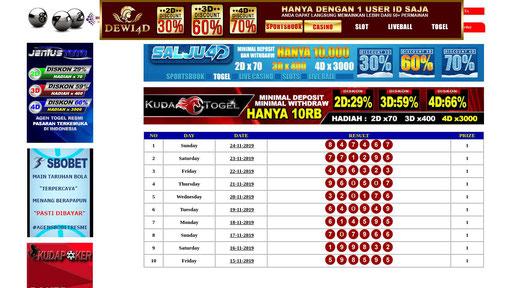 Live Draw Hongkong Pools Result Live Data Hk Togel