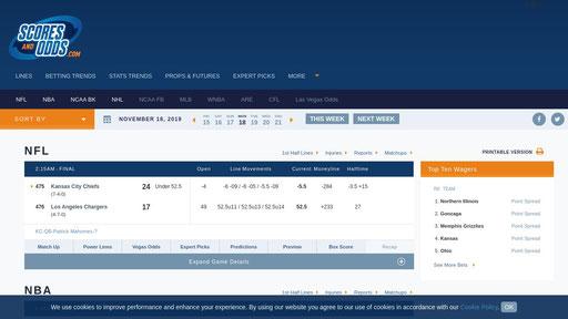 Las vegas odds sports scores betting lines at scoresandodds 75 bitcoins exchange