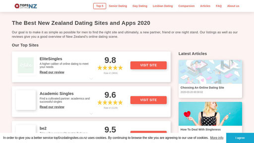 nz dating sites review